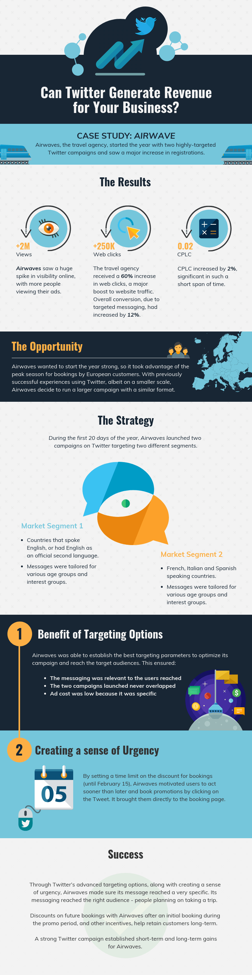 twitter case study infographic template