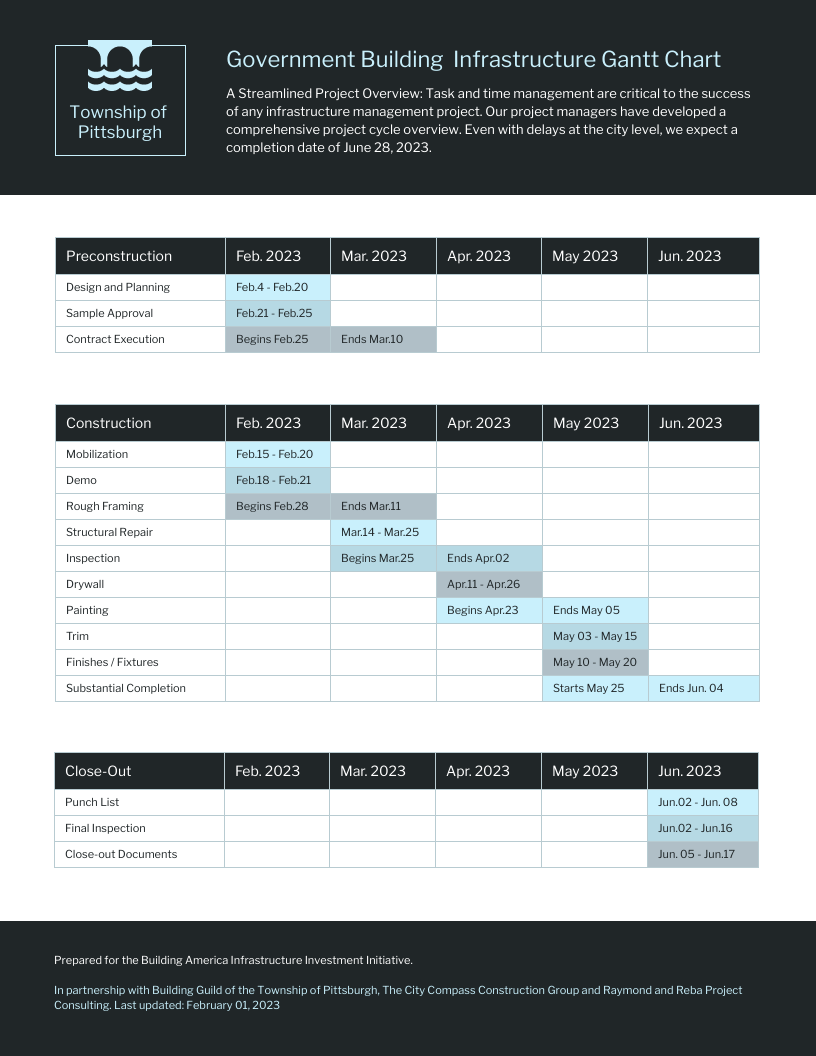 Building Infrastructure Government Project Gantt Chart Template