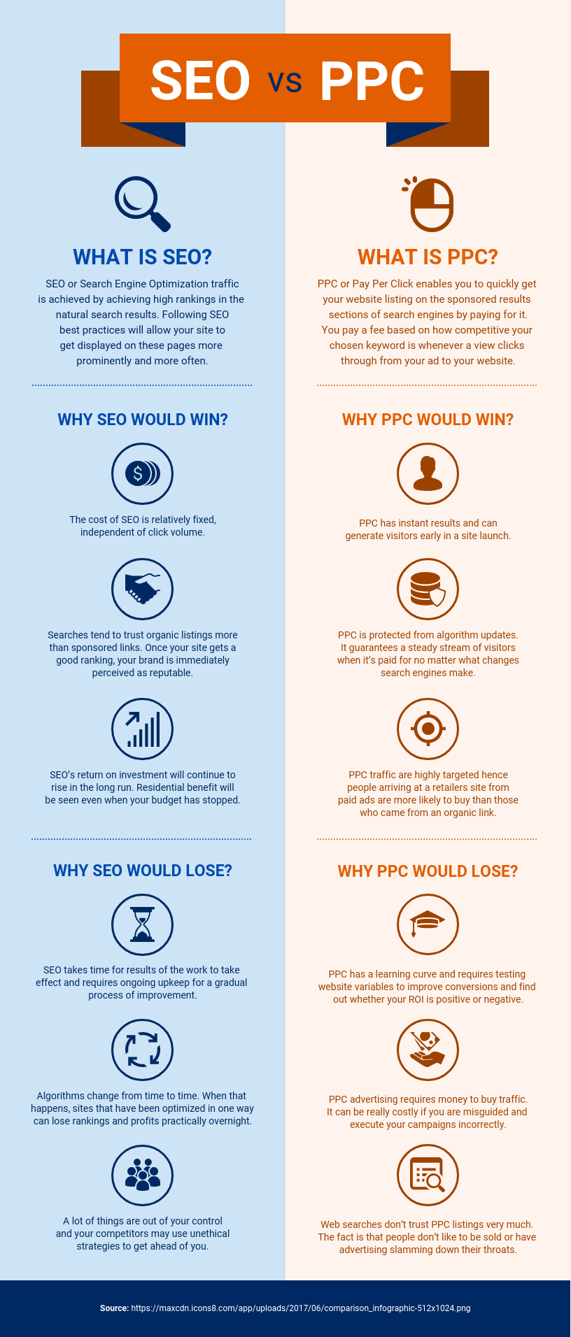 SEO vs PPC Comparison Infographic Template