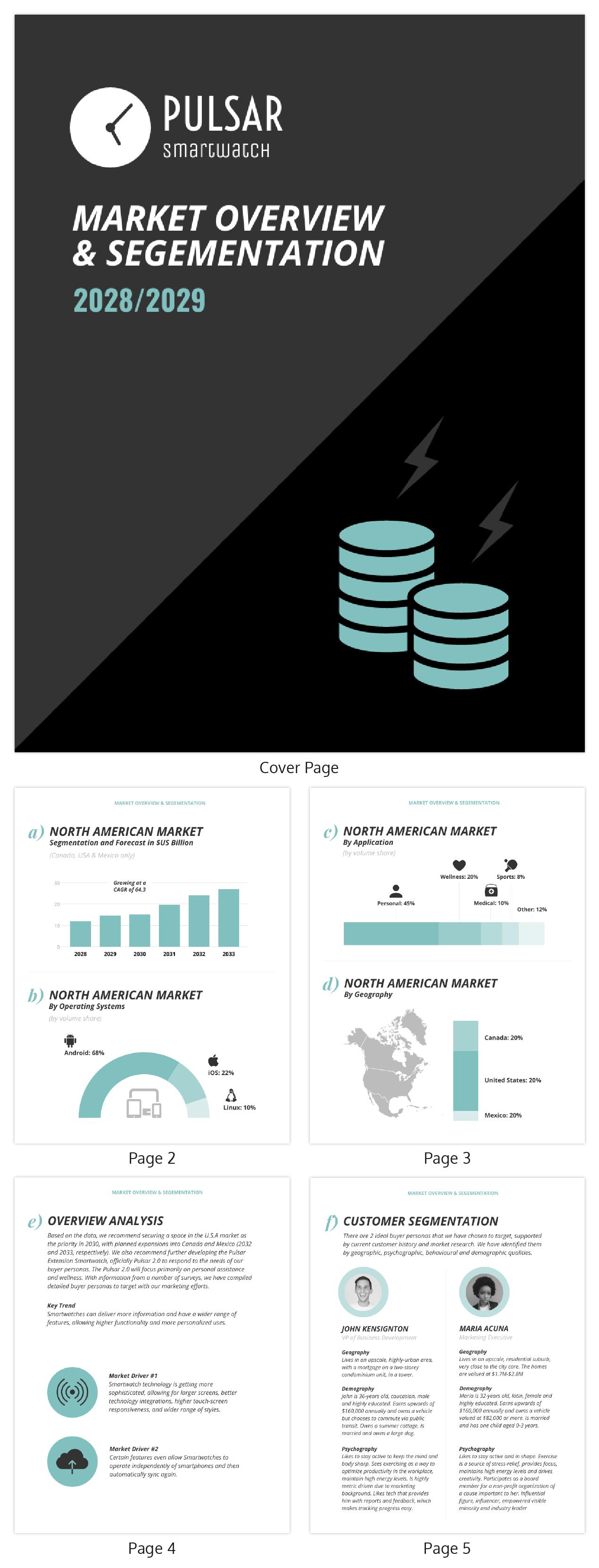 Marketing Analysis Report Template