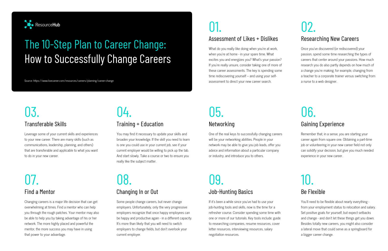 Plan to Career Change Process Infographic Template