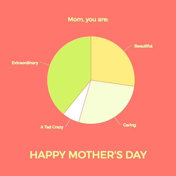 Unique Mother's Day Card Template