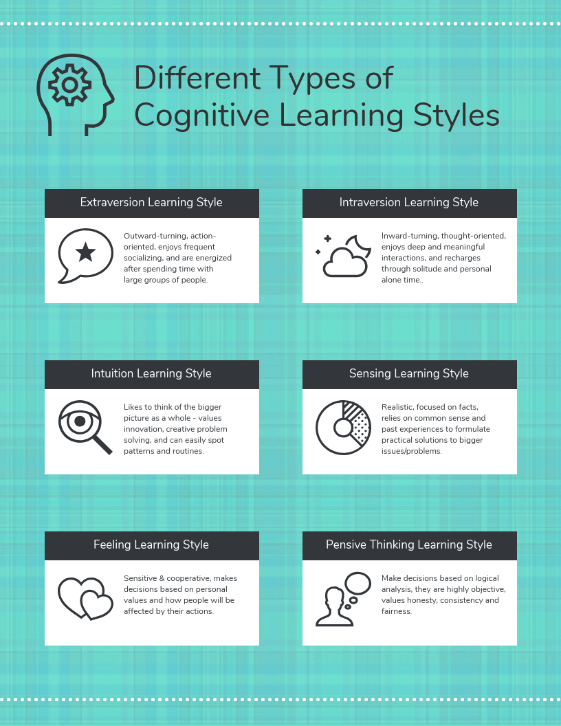 Types of Cognitive Learning Styles Infographic Template