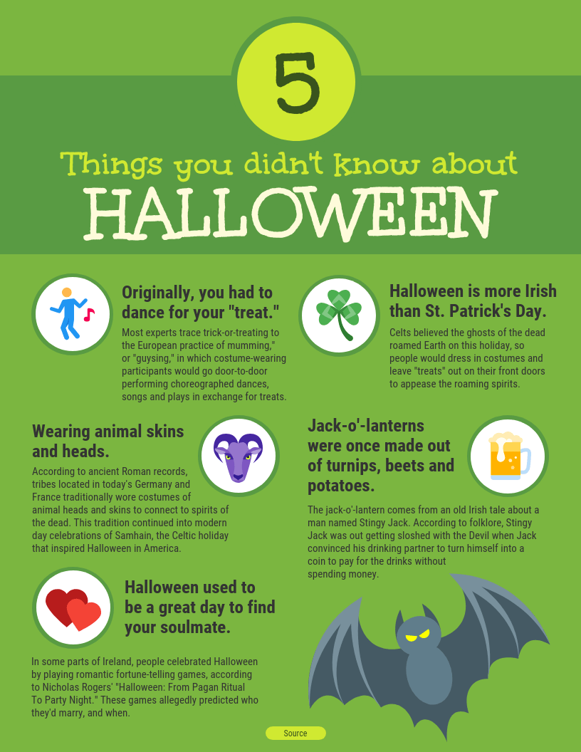 Halloween Facts Infographic Template
