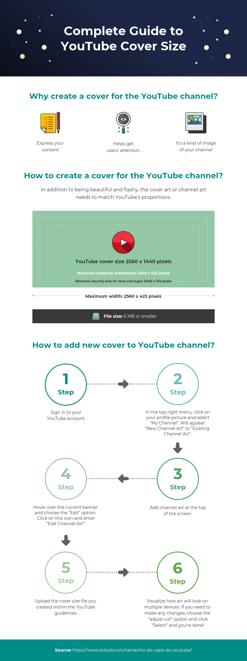 YouTube Cover Size Guide Infographic Template