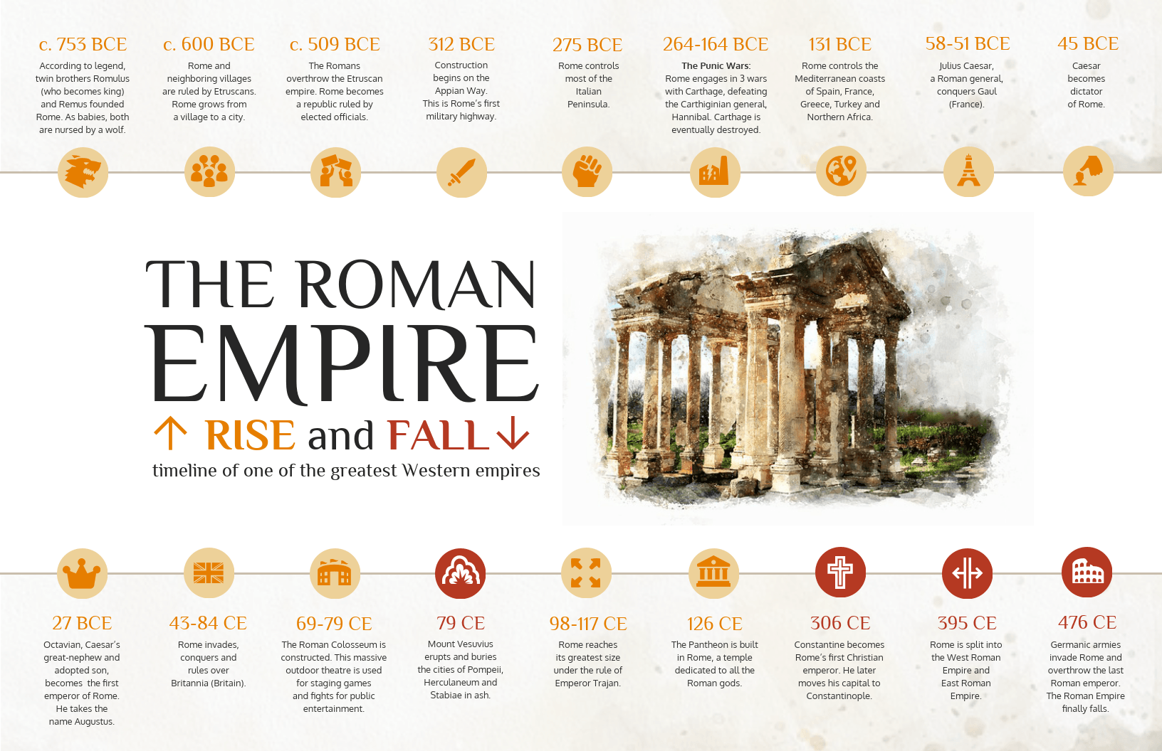 History Timeline Infographic