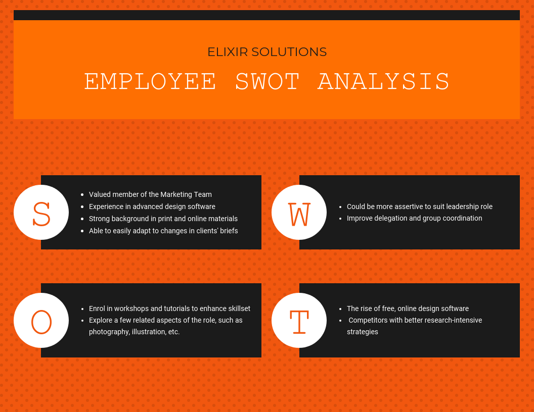 Bold Red Employee SWOT Analysis Template
