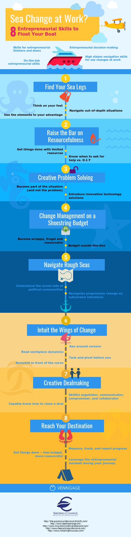 Job Skills Infographic Template