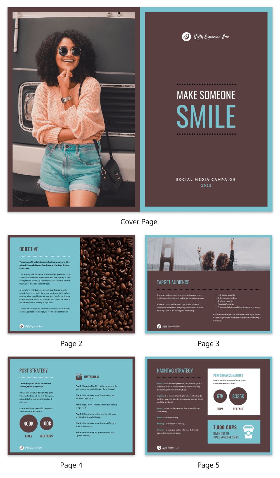 Social Media Strategy Report Template