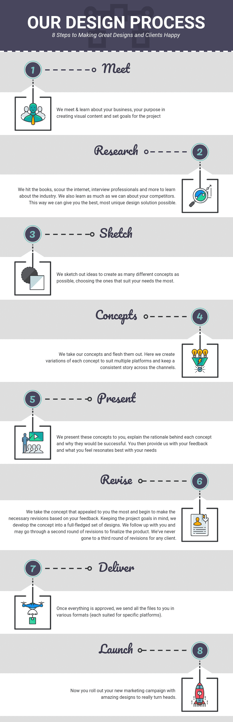 Design Process Infographic Template