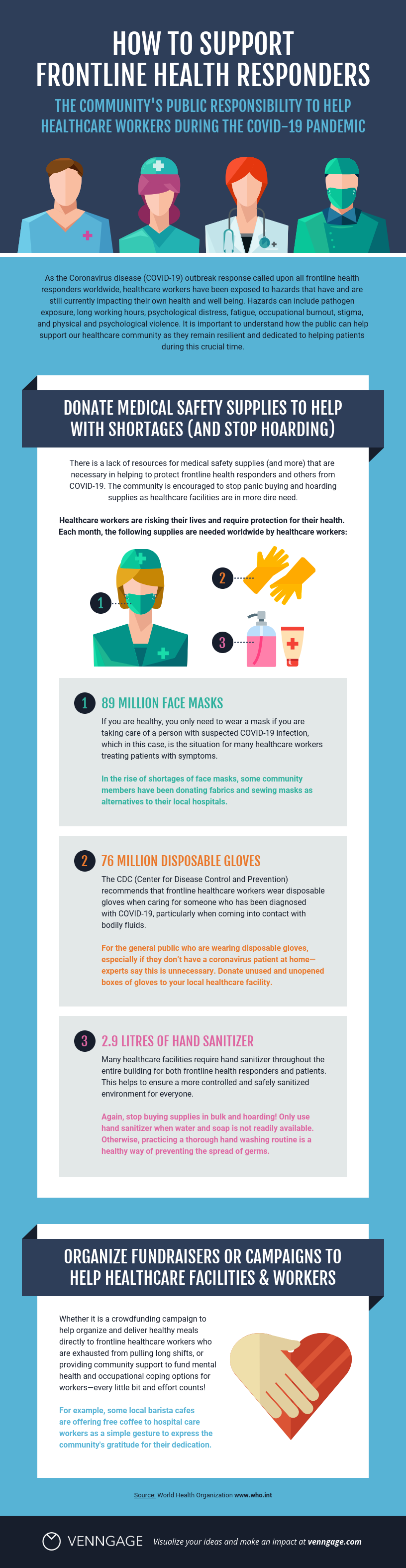Support Frontline Healthcare Workers Infographic Template