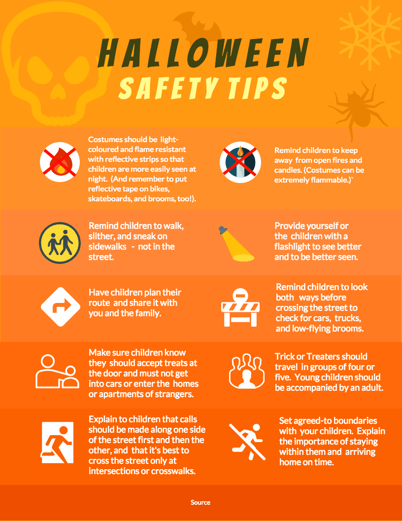 Halloween Safety Infographic Template