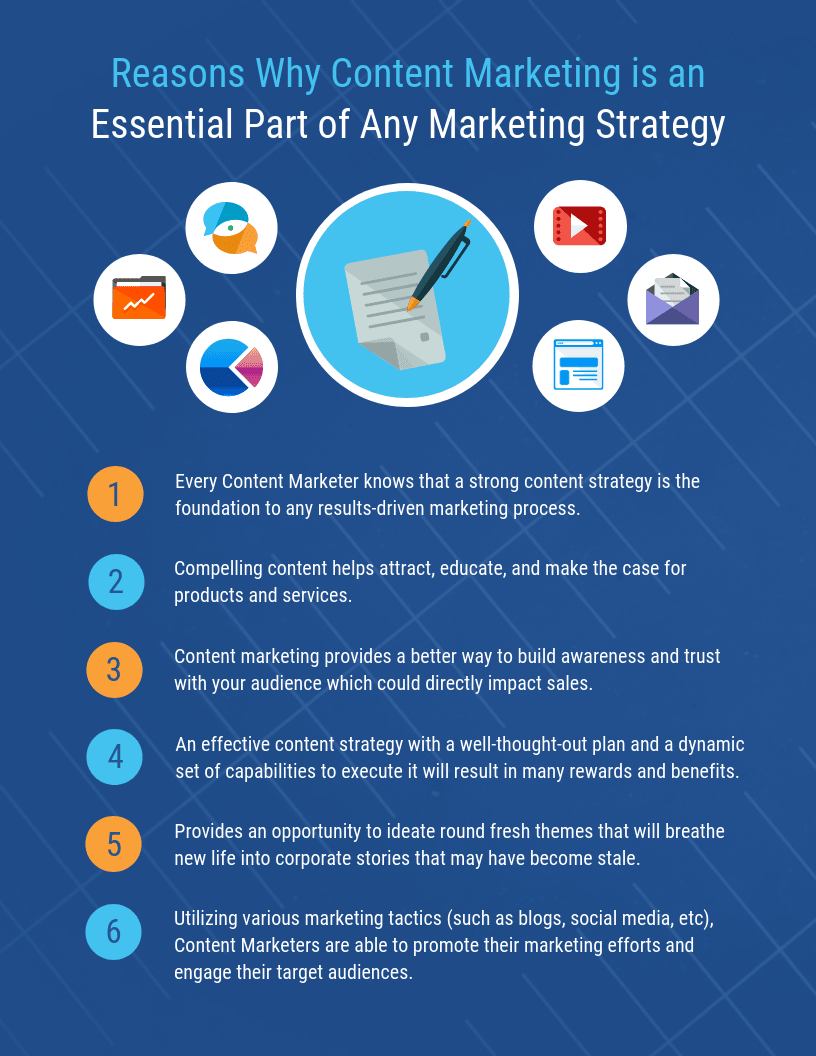 Essential Content Marketing List Template