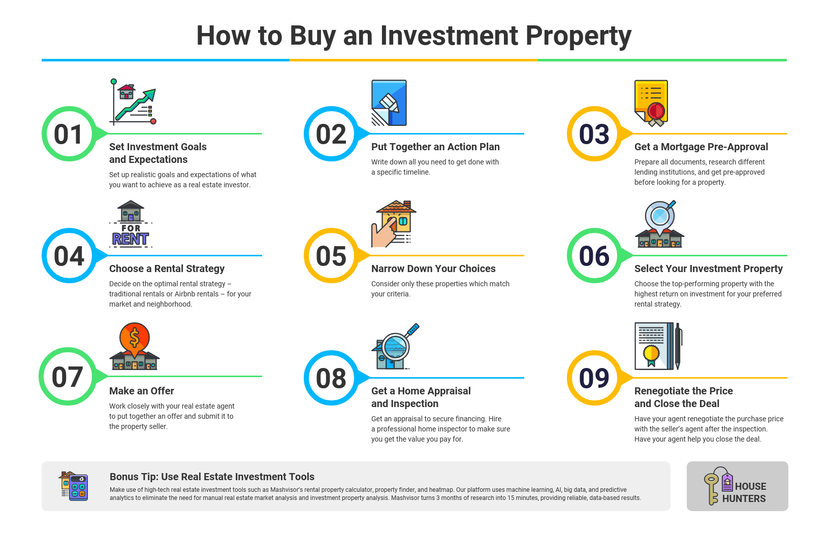 property infographic to get leads