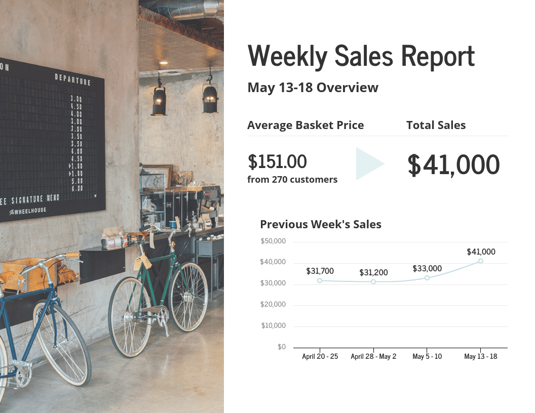 Simple Weekly Sales Report Template