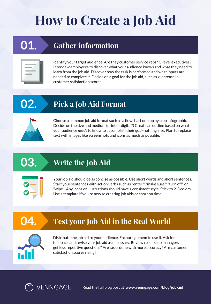 How to Create a Job Aid Steps Infographic Template