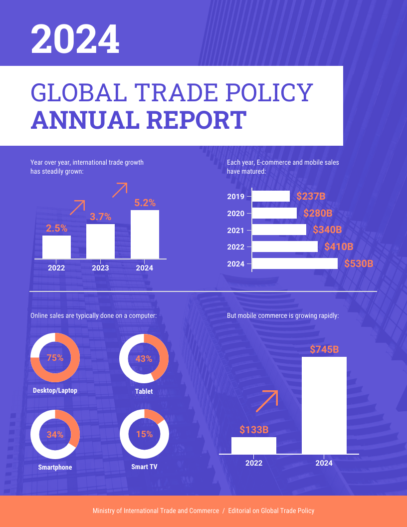 Modern Economic Policy Annual Report Template