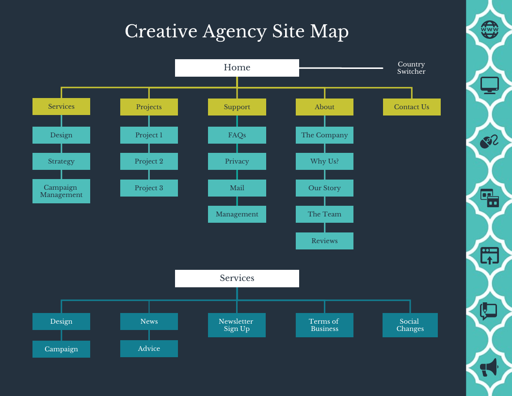 Dark Creative Agency Sitemap Template