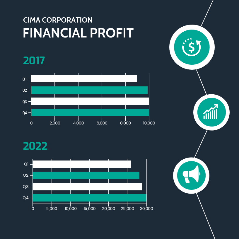 Dark Circle Corporate Bar Chart Template