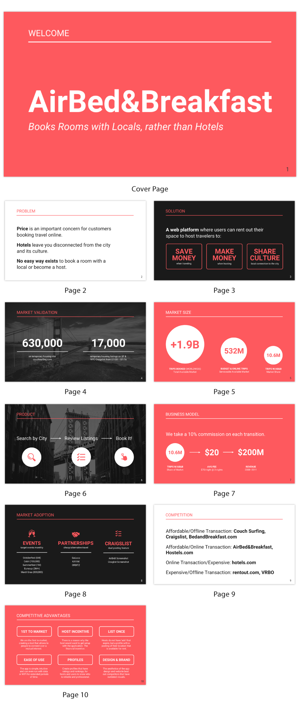 Airbnb Pitch Deck Presentation Template