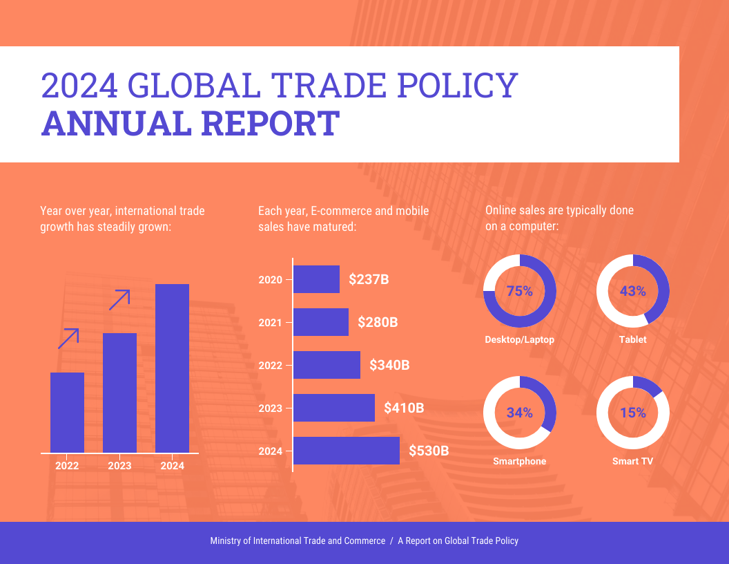 Modern Orange Economic Policy Annual Report Template