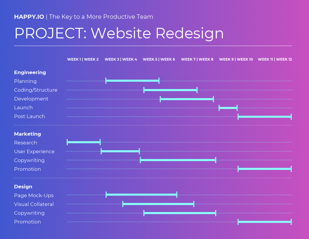 Gradient Project Sprint Gantt Chart Template