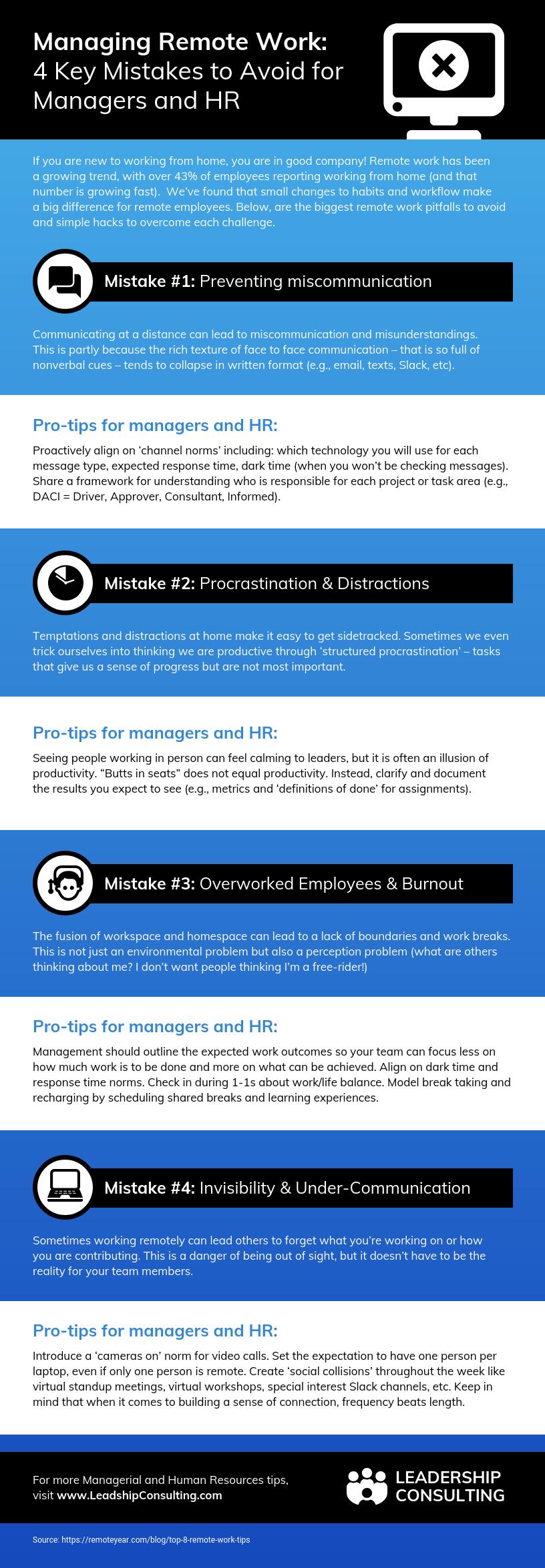Remote Work Management HR Infographic Template