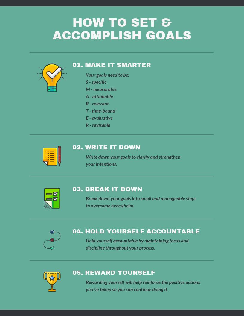 5 Goal Setting Tactics Infographic List Template