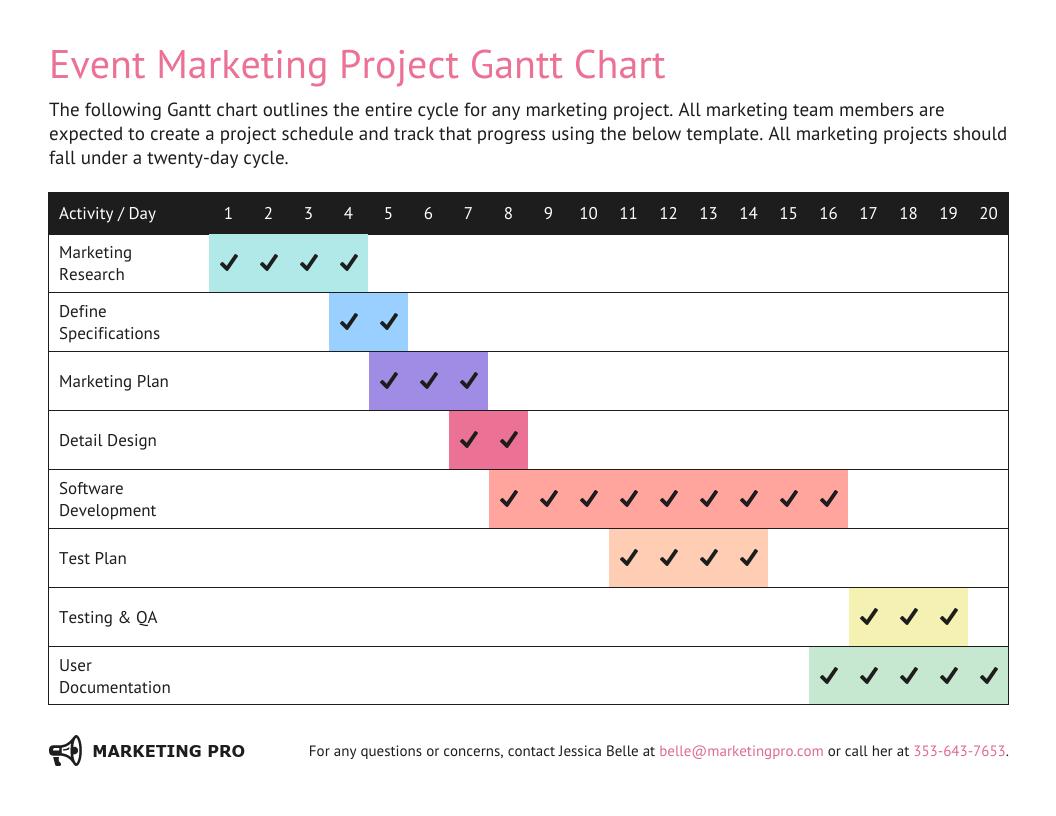 Event Marketing Project Gantt Chart Template
