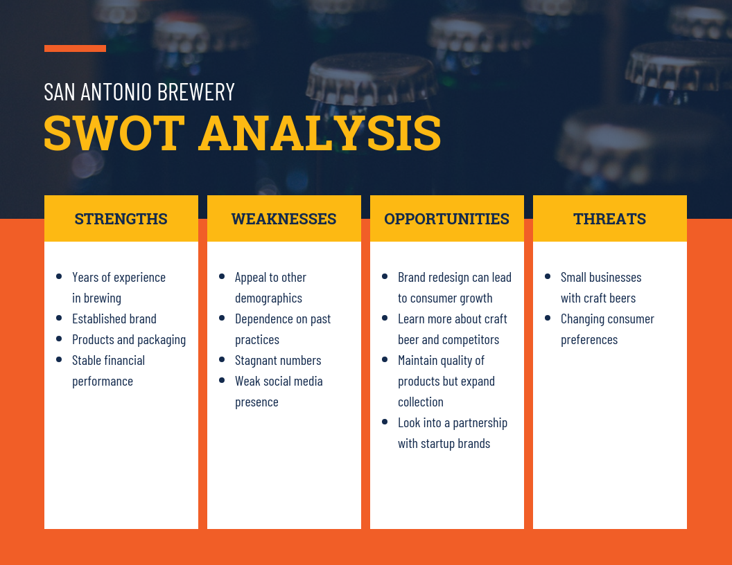 Orange Brewery SWOT Analysis Template