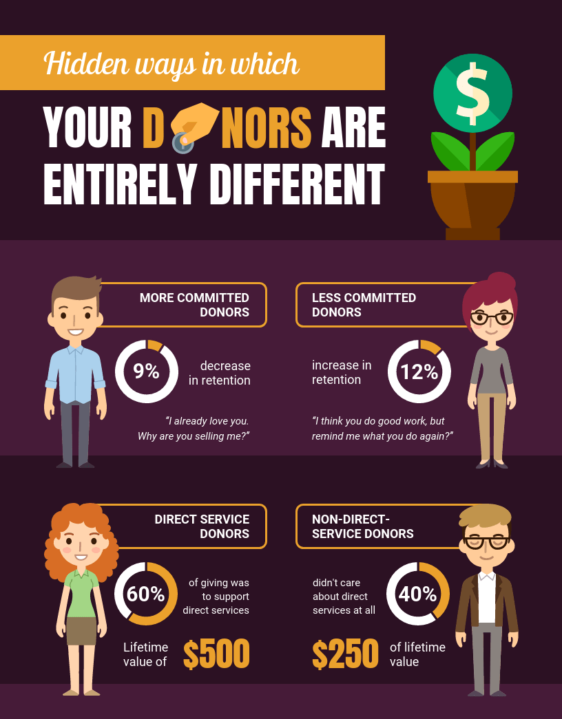 Percentage Comparison Infographic Template