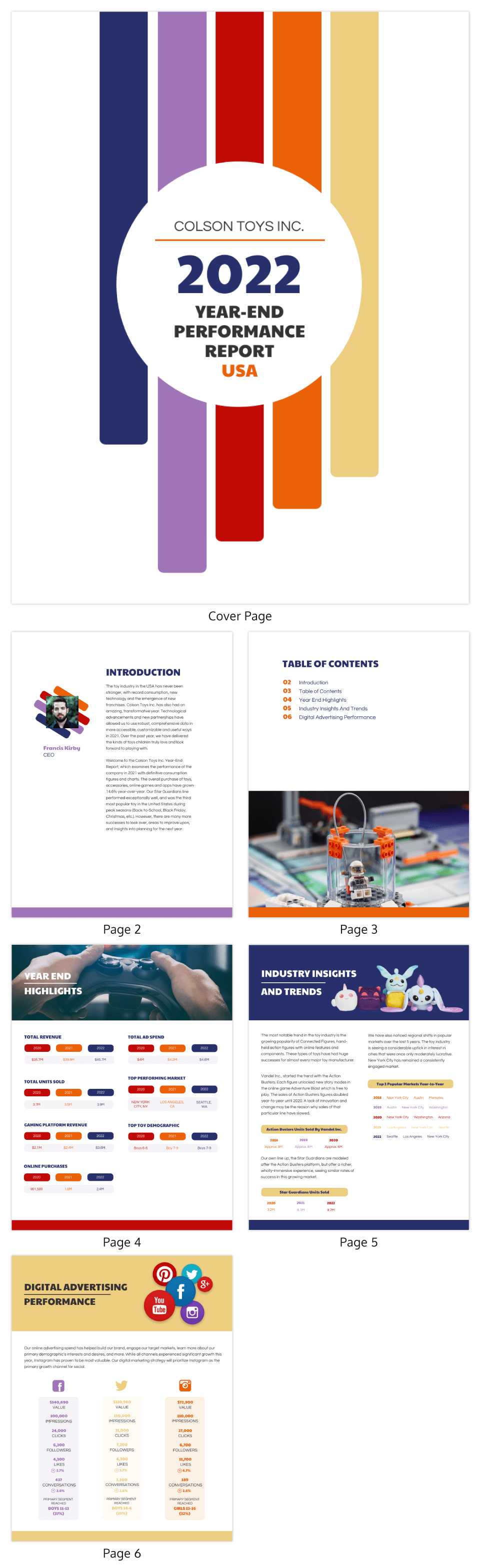 Retro Year End Annual Report Template