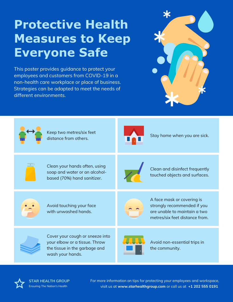 Protective Measures Poster Template