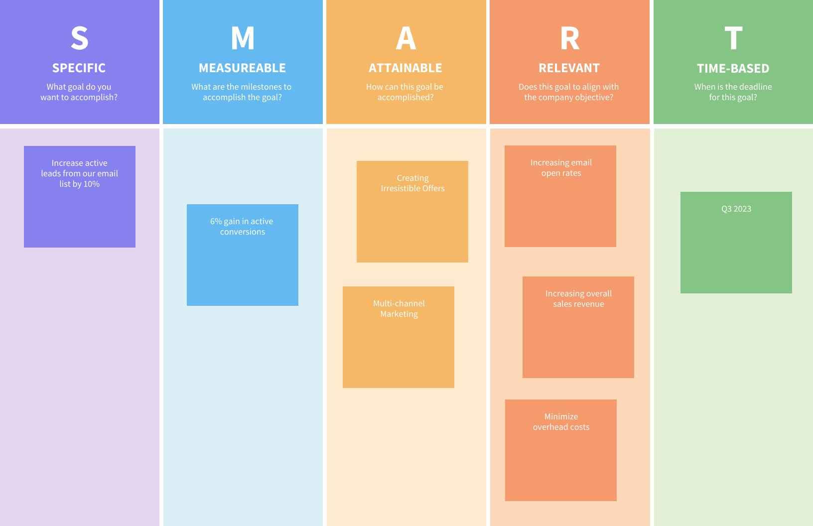 Brainstorming Tool Lucidchart 9