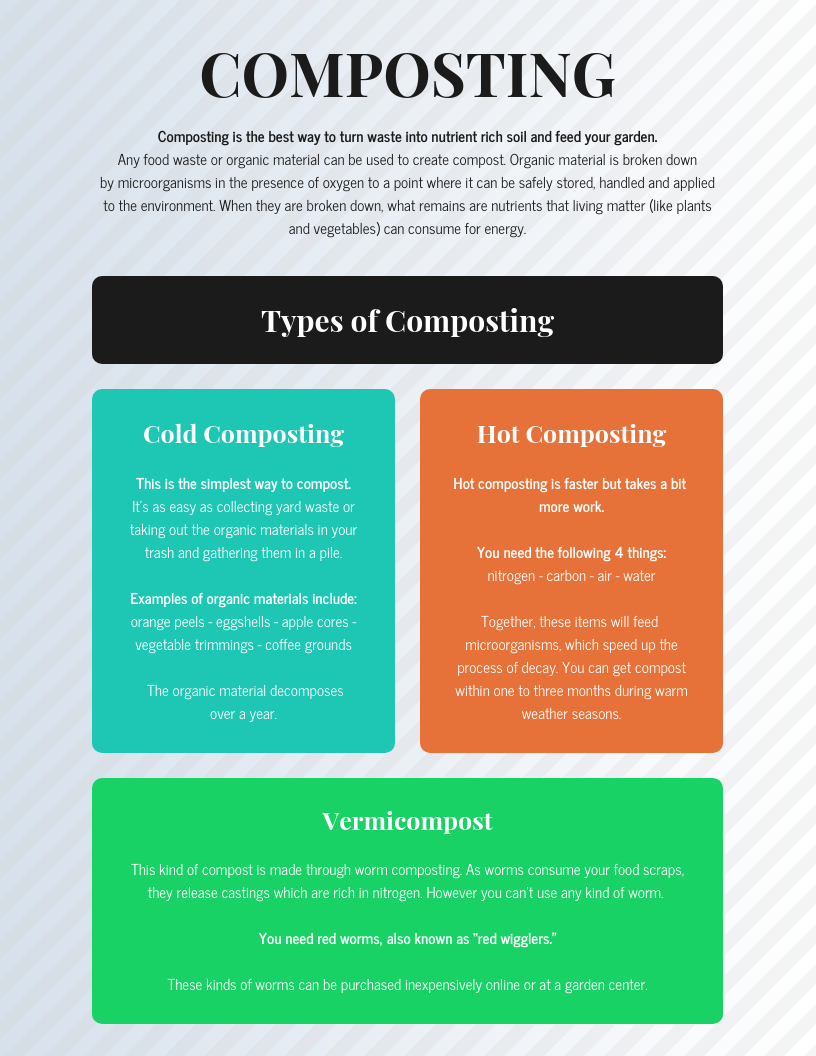 Color Block Composting Scientific Poster Template Template
