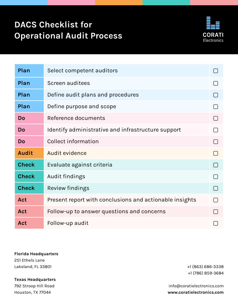 DACS Operational Audit Process Checklist Template