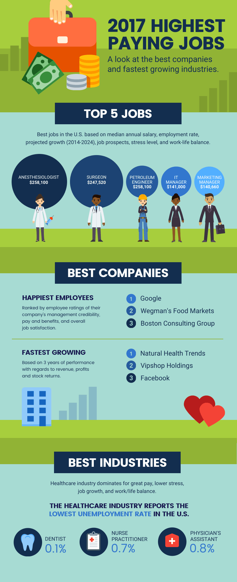 Careers Infographic Template