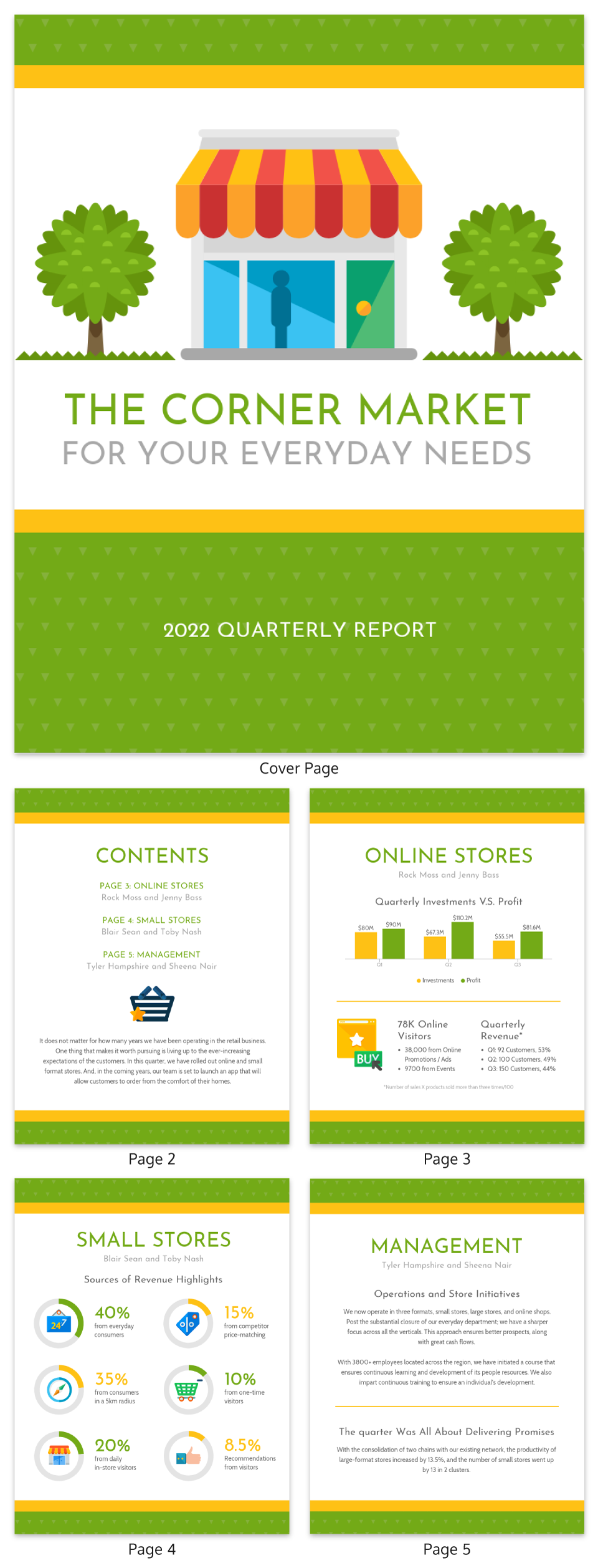 Retail Market Quarterly Report Template