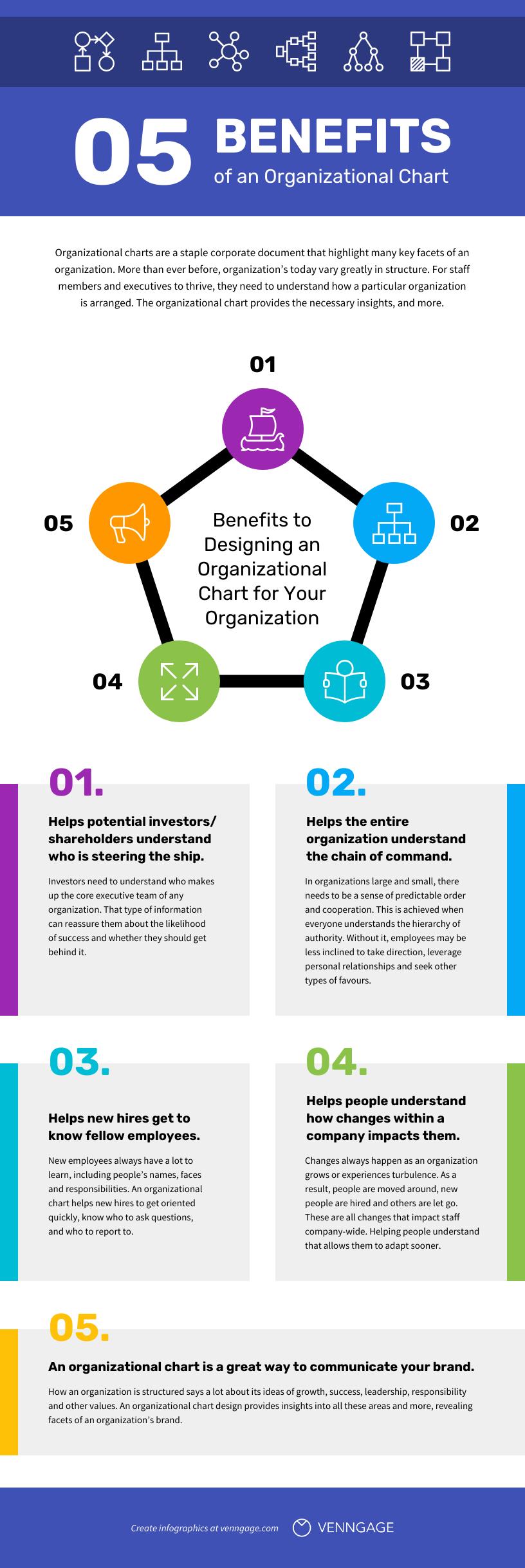 Organizational Chart Benefits List Infographic Template