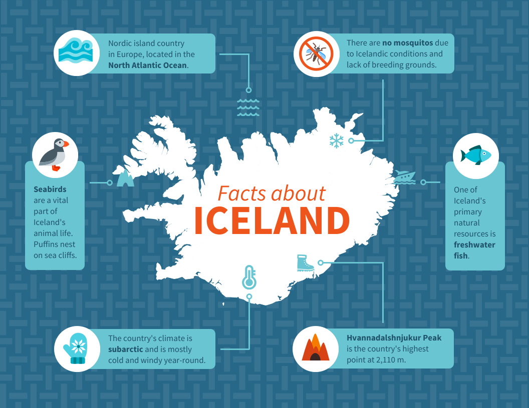 Iceland Infographic Template