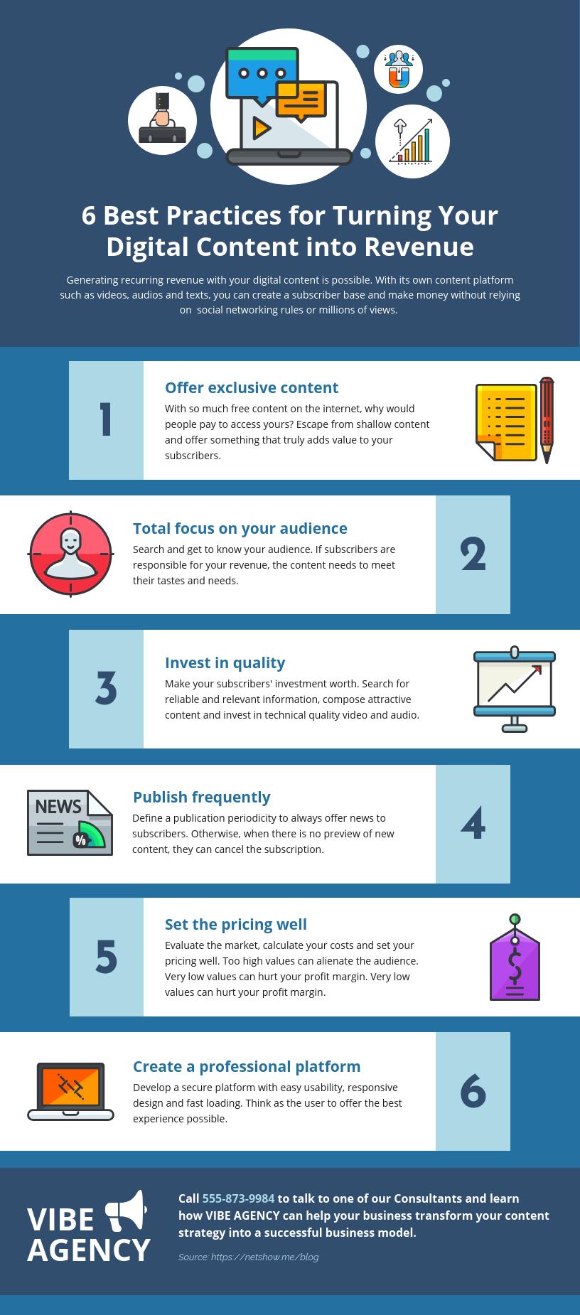 6 Digital Content Best Practices List Infographic Template