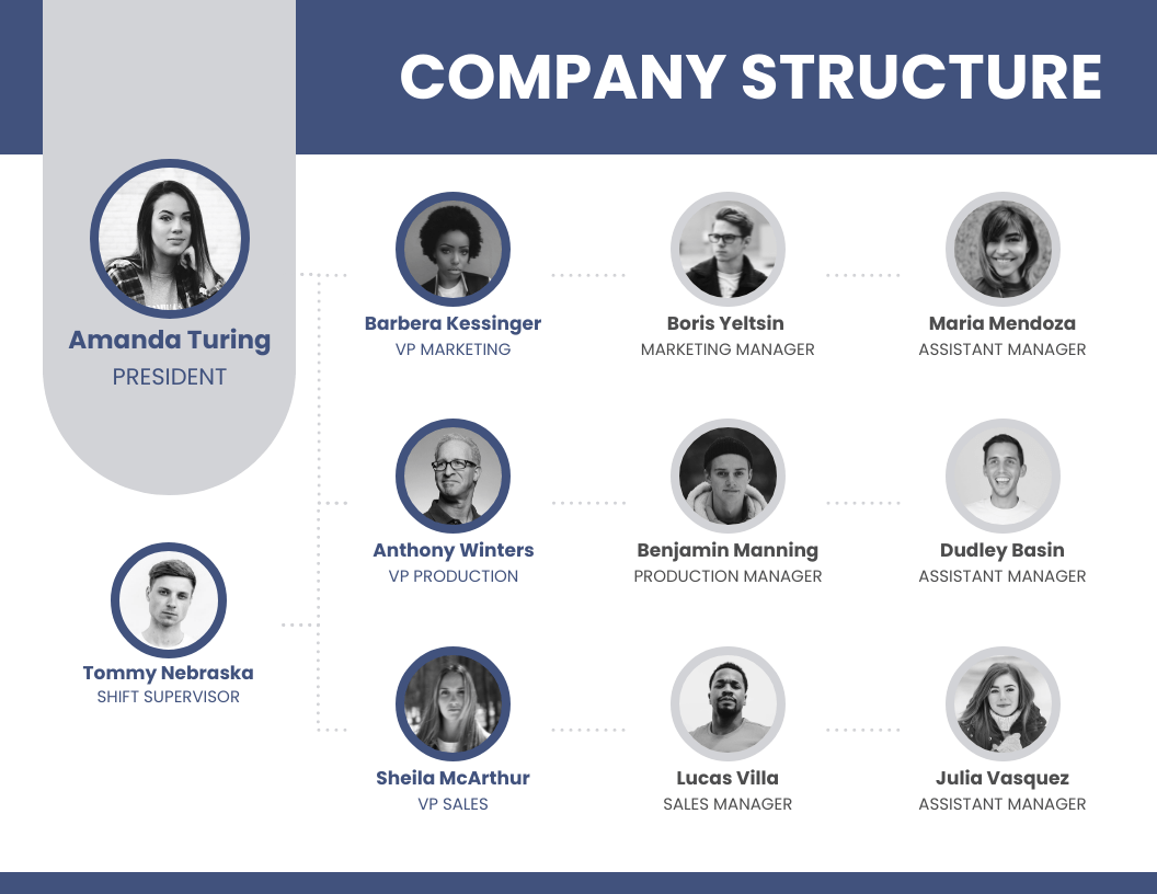 Company Team Structure Organizational Chart Template