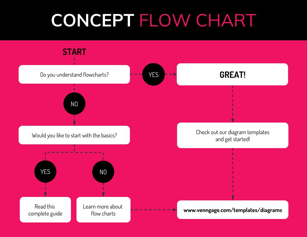 Gradient Concept Flow Chart Template