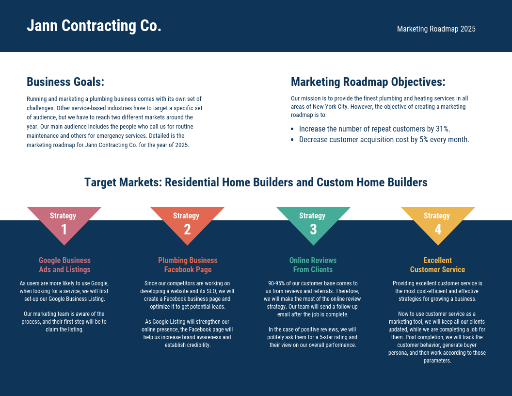 Business Strategy Marketing Roadmap Template