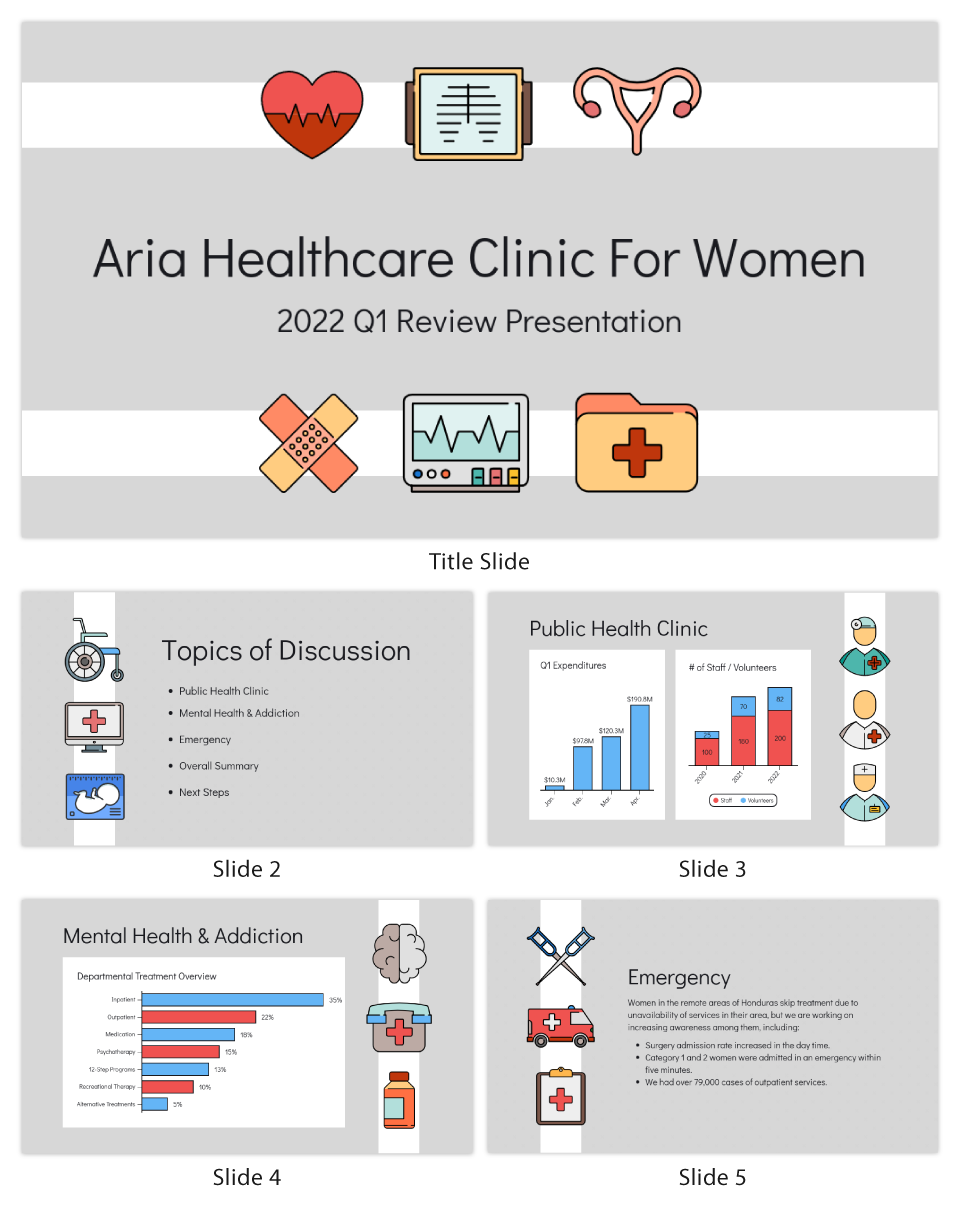 Healthcare Clinic Services Quarterly Presentation Template