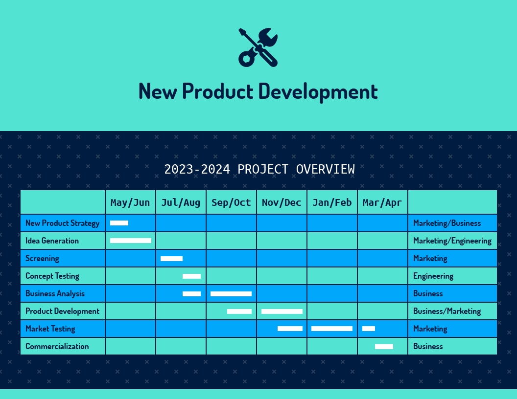 Dark New Product Project Gantt Chart Template