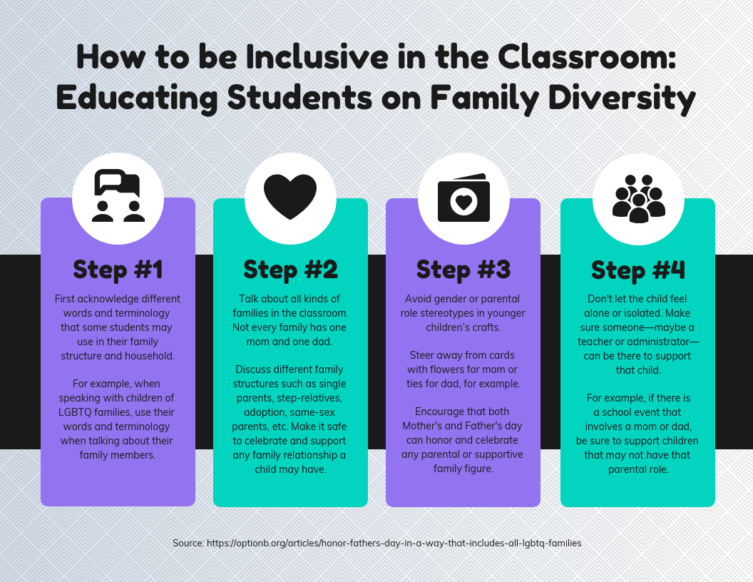 How to be Inclusive of Family Diversity Template