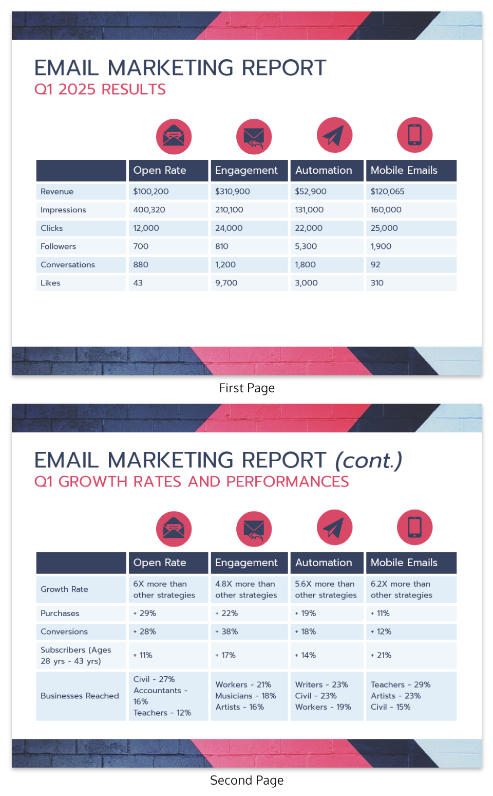 SaaS Email Marketing Quarterly Report Template