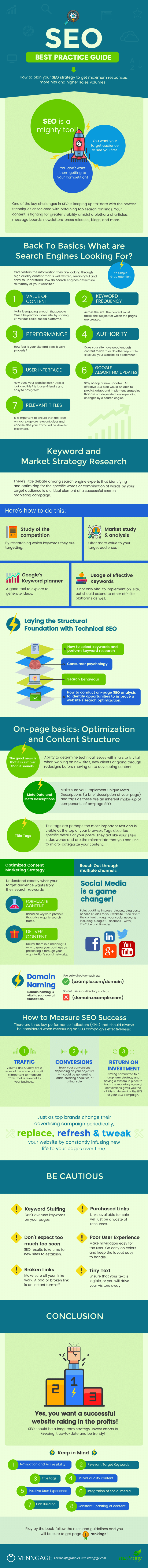 SEO Tips Infographic Template