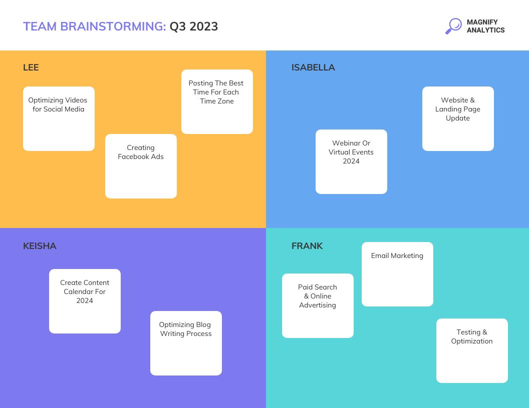 Brainstorming Tool Lucidchart 14